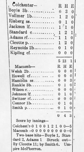 Colchester-Macomb-19210911-box-score